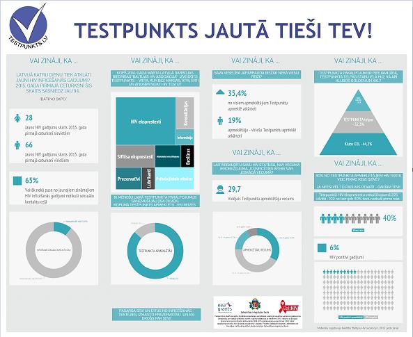 infogramma_2_thumb